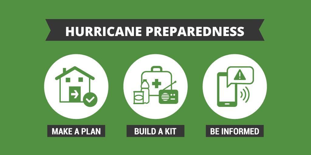 image of a house, first aid kit and phone alert as hurricane preparedness