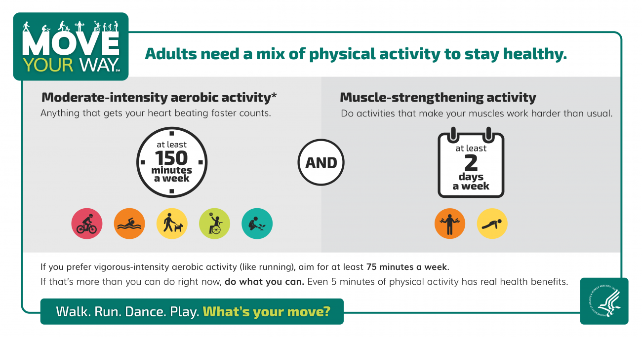 picture showing aerobic and strengthening activities for adults
