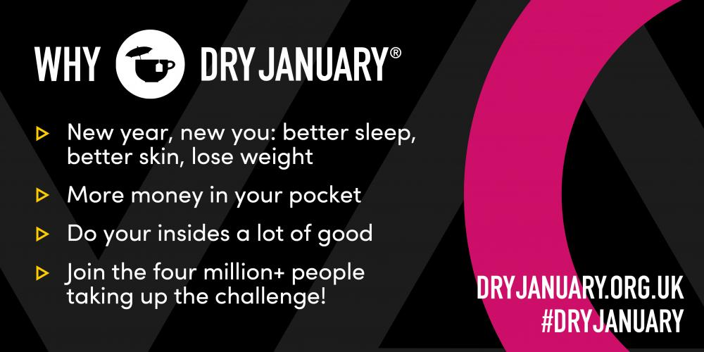 Dry January Banner